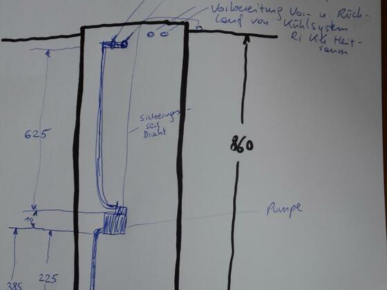 Plan Brunnen
