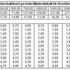 260http://www.brunnenbau-forum.de/album.php?albumid=240&attachmentid=2693